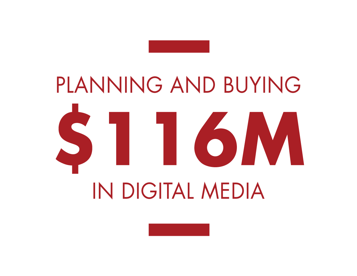 Planning and Buying Digital Media
