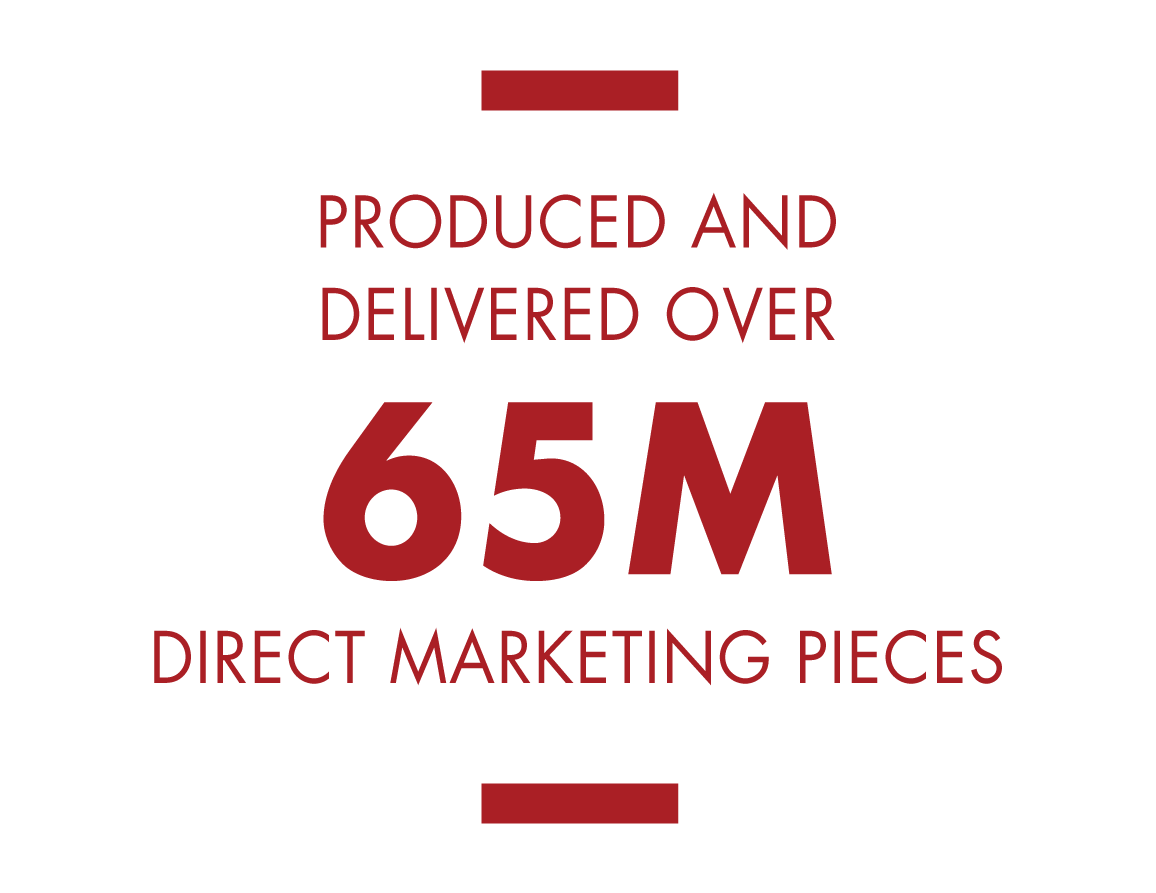 Direct Marketing Pieces