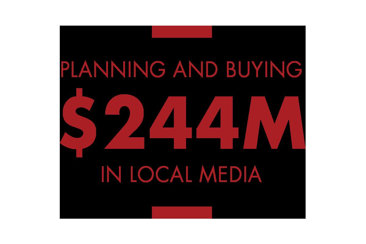 Planning & Buying