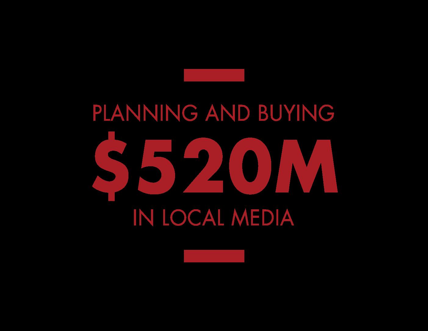 Planning & Buying in Local Media